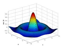 MATLAB Assignment Doing Assistance