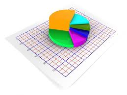 SPSS Data Analysis Service from the best