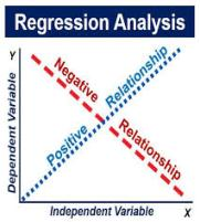 Expert regression assignment writing services