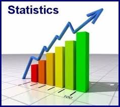 online statisticians for hire